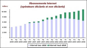 abonn_internet_France-03-04[1]